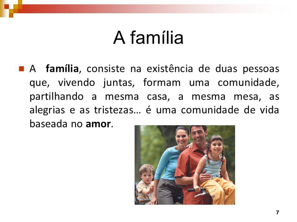 A família A família, consiste na existência de duas pessoas que, vivendo juntas, formam uma comunidade, partilhando a mesma casa, a mesma mesa, as alegrias e as tristezas… é uma comunidade de vida baseada no amor.