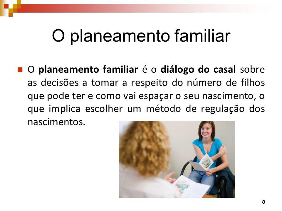O planeamento familiar O planeamento familiar é o diálogo do casal sobre as decisões a tomar a respeito do número de filhos que pode ter e como vai espaçar o seu nascimento, o que implica escolher um método de regulação dos nascimentos.