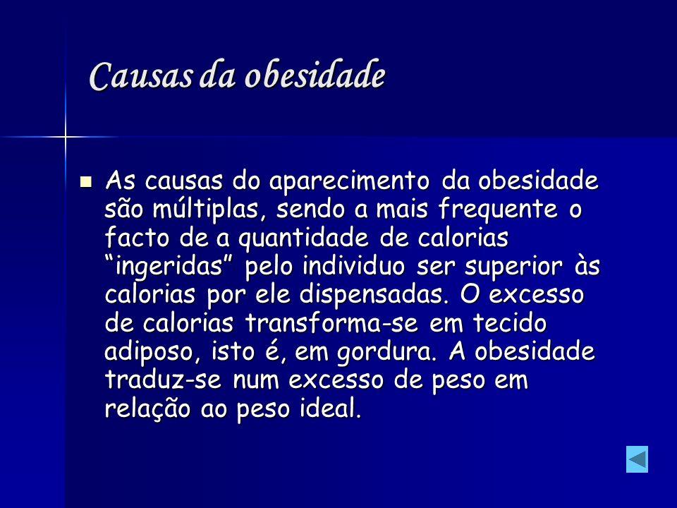 Causas da obesidade As causas do aparecimento da obesidade são múltiplas, sendo a mais frequente o facto de a quantidade de calorias ingeridas pelo in