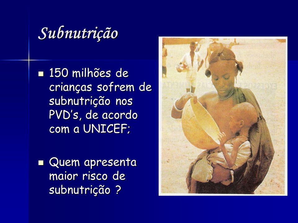 Subnutrição 150 milhões de crianças sofrem de subnutrição nos PVDs, de acordo com a UNICEF; 150 milhões de crianças sofrem de subnutrição nos PVDs, de