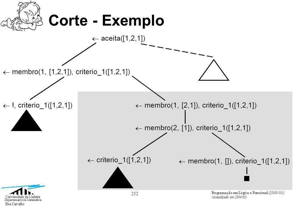 Elsa Carvalho 252 Universidade da Madeira Departamento de Matemática Programação em Lógica e Funcional (2000/01) (Actualizado em 2004/05) Corte - Exemplo aceita([1,2,1]) membro(1, [1,2,1]), criterio_1([1,2,1]) !, criterio_1([1,2,1]) membro(1, [2,1]), criterio_1([1,2,1]) membro(2, [1]), criterio_1([1,2,1]) criterio_1([1,2,1]) membro(1, []), criterio_1([1,2,1])