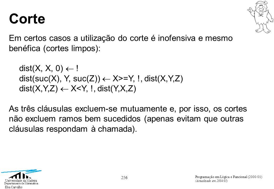 Elsa Carvalho 256 Universidade da Madeira Departamento de Matemática Programação em Lógica e Funcional (2000/01) (Actualizado em 2004/05) Corte Em certos casos a utilização do corte é inofensiva e mesmo benéfica (cortes limpos): dist(X, X, 0) .