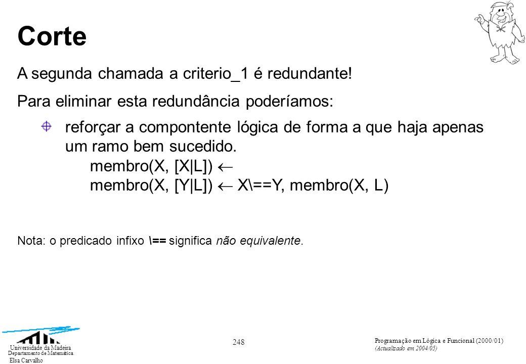 Elsa Carvalho 249 Universidade da Madeira Departamento de Matemática Programação em Lógica e Funcional (2000/01) (Actualizado em 2004/05) Corte reforçar a componente de controlo, fazendo com que os ramos indesejados não sejam construídos (corte).