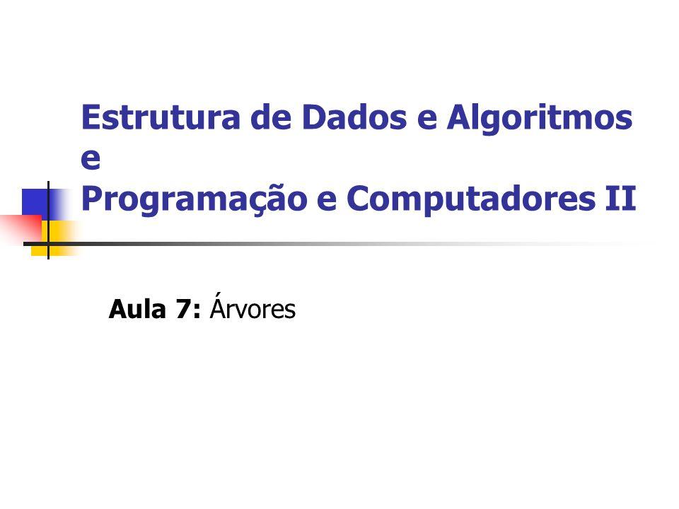 Percurso em Árvores Binárias void inorder(Node *p) { if (p != 0) { inorder(p->left); visit(p); inorder(p->right); } void preorder(Node *p) { if (p != 0) { visit(p); preorder(p->left); preorder(p->right); } void postorder(Node *p) { if (p != 0) { postorder(p->left); postorder(p->right); visit(p); }