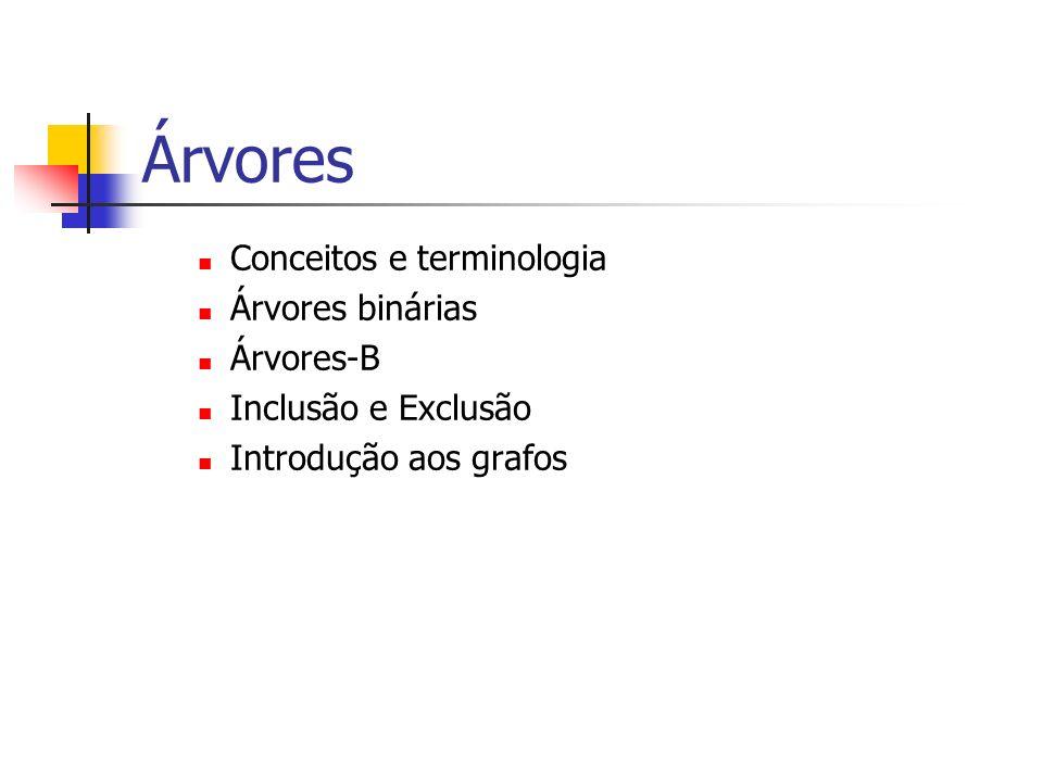 Árvores Conceitos e terminologia Árvores binárias Árvores-B Inclusão e Exclusão Introdução aos grafos