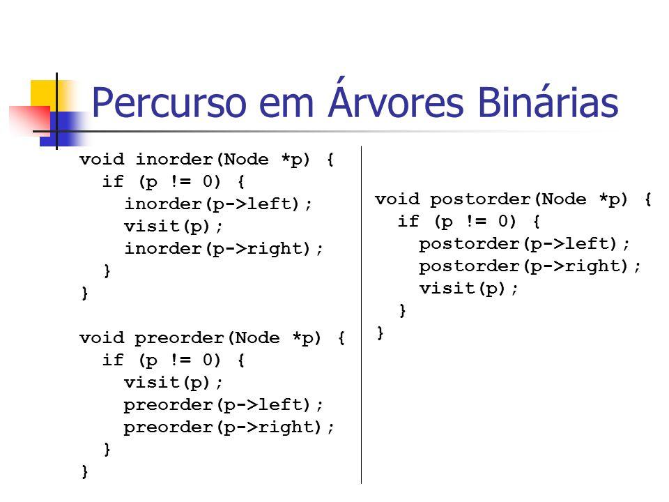 Percurso em Árvores Binárias void inorder(Node *p) { if (p != 0) { inorder(p->left); visit(p); inorder(p->right); } void preorder(Node *p) { if (p !=