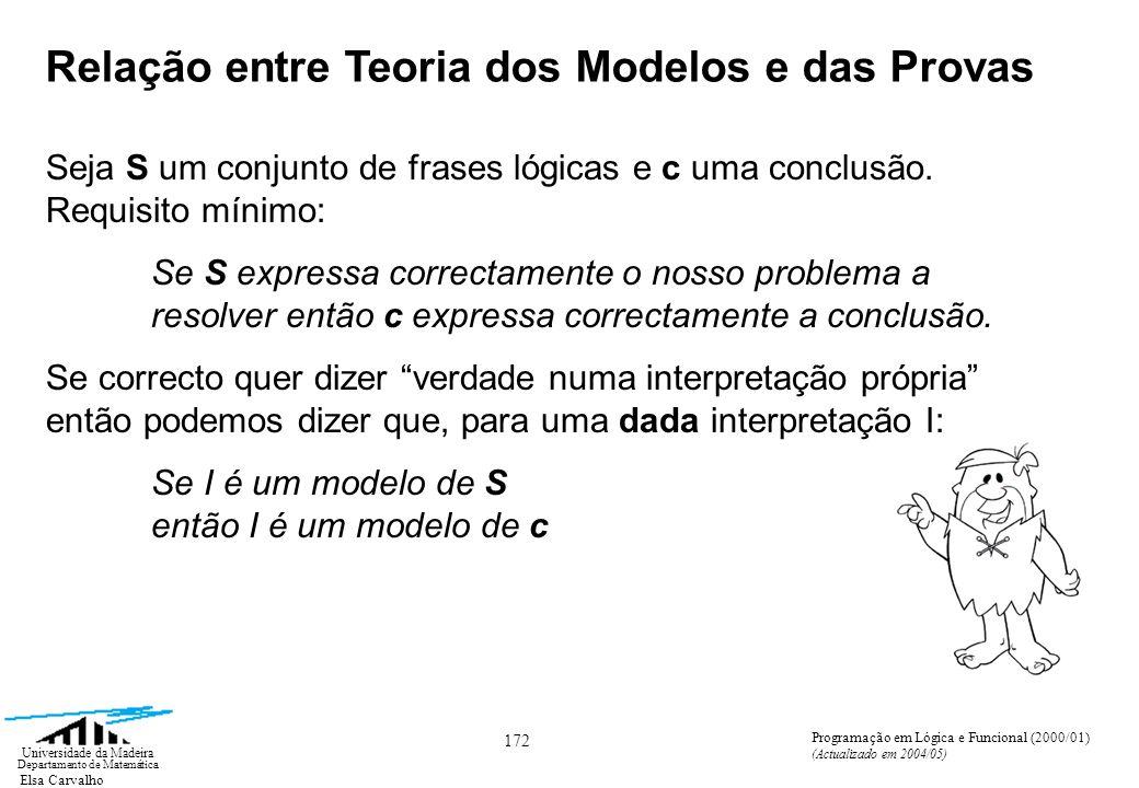 Elsa Carvalho 172 Universidade da Madeira Departamento de Matemática Programação em Lógica e Funcional (2000/01) (Actualizado em 2004/05) Relação entre Teoria dos Modelos e das Provas Seja S um conjunto de frases lógicas e c uma conclusão.