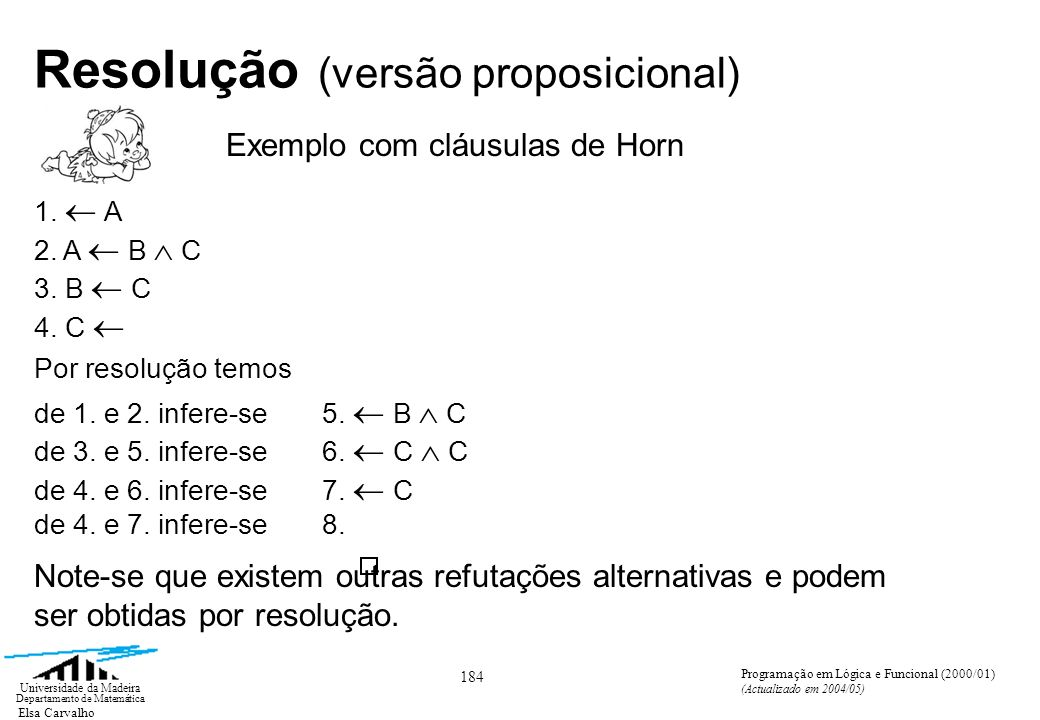 Elsa Carvalho 184 Universidade da Madeira Departamento de Matemática Programação em Lógica e Funcional (2000/01) (Actualizado em 2004/05) Resolução (versão proposicional) Exemplo com cláusulas de Horn 1.