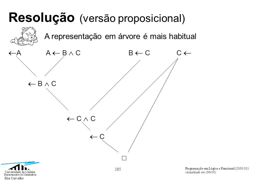 Elsa Carvalho 185 Universidade da Madeira Departamento de Matemática Programação em Lógica e Funcional (2000/01) (Actualizado em 2004/05) Resolução (versão proposicional) A representação em árvore é mais habitual A A B C B C C B C C C C