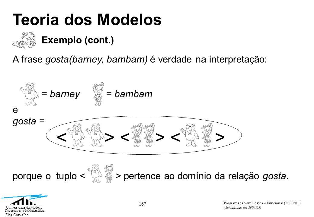Elsa Carvalho 167 Universidade da Madeira Departamento de Matemática Programação em Lógica e Funcional (2000/01) (Actualizado em 2004/05) Exemplo (cont.) A frase gosta(barney, bambam) é verdade na interpretação: = barney = bambam e gosta = porque o tuplo pertence ao domínio da relação gosta.