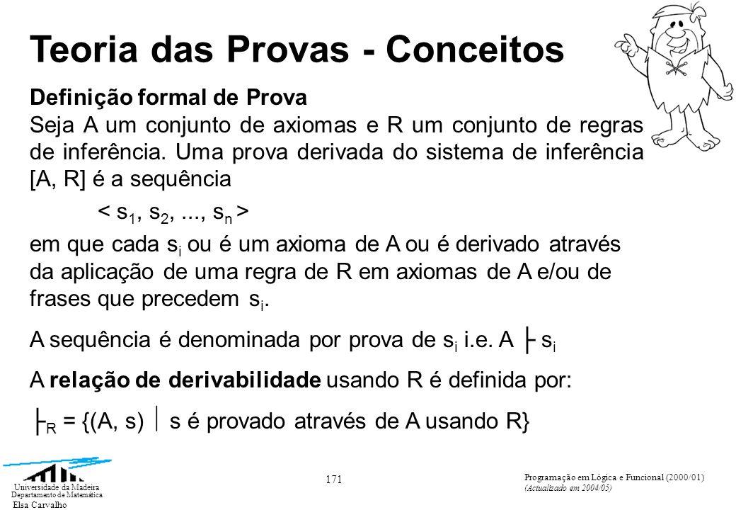 Elsa Carvalho 171 Universidade da Madeira Departamento de Matemática Programação em Lógica e Funcional (2000/01) (Actualizado em 2004/05) Teoria das Provas - Conceitos Definição formal de Prova Seja A um conjunto de axiomas e R um conjunto de regras de inferência.