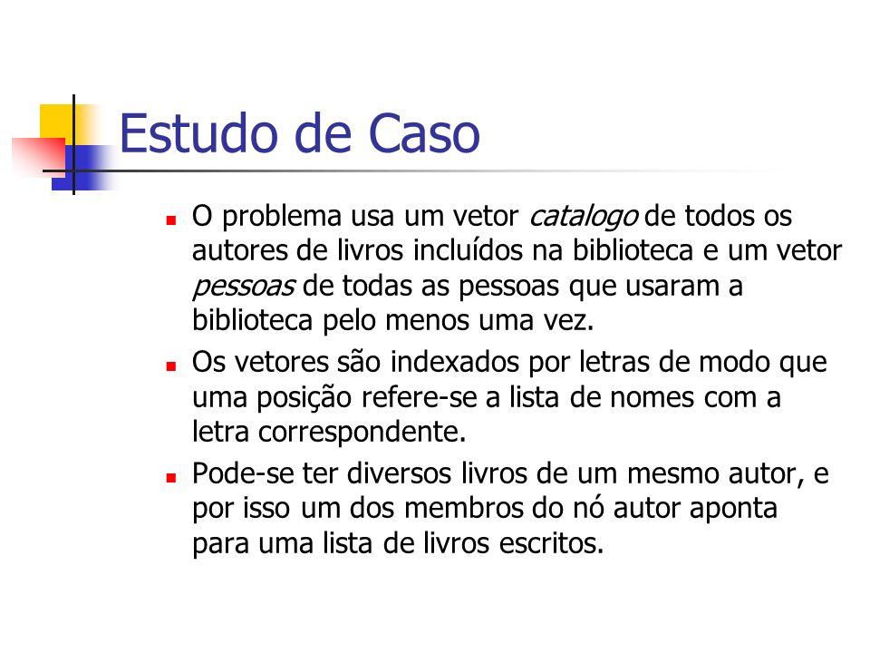 Estudo de Caso O problema usa um vetor catalogo de todos os autores de livros incluídos na biblioteca e um vetor pessoas de todas as pessoas que usara