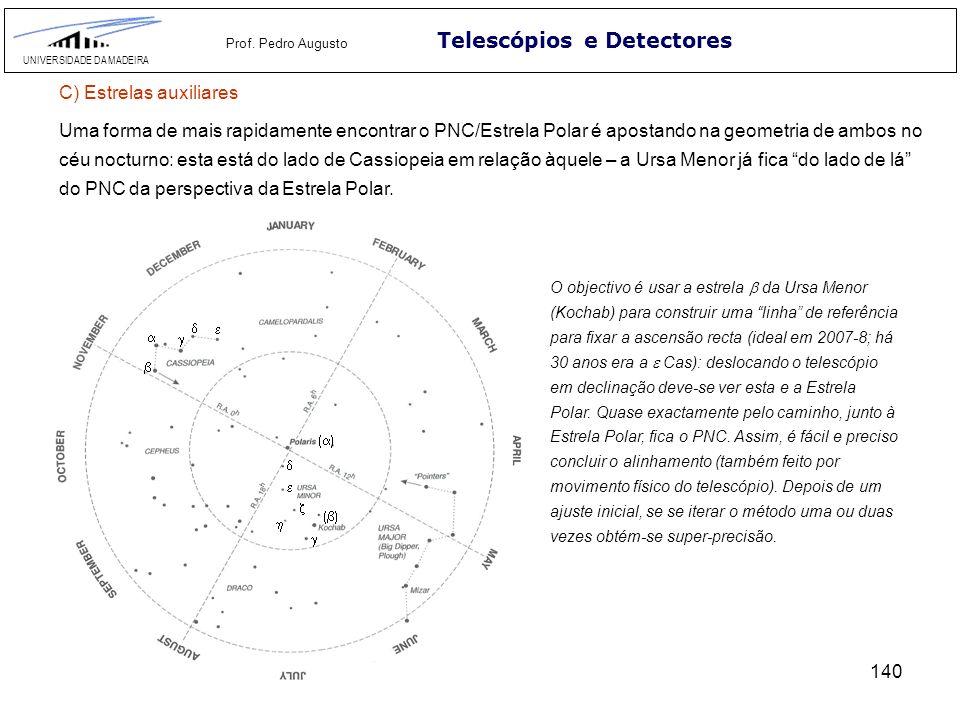 140 Telescópios e Detectores UNIVERSIDADE DA MADEIRA Prof. Pedro Augusto C) Estrelas auxiliares Uma forma de mais rapidamente encontrar o PNC/Estrela