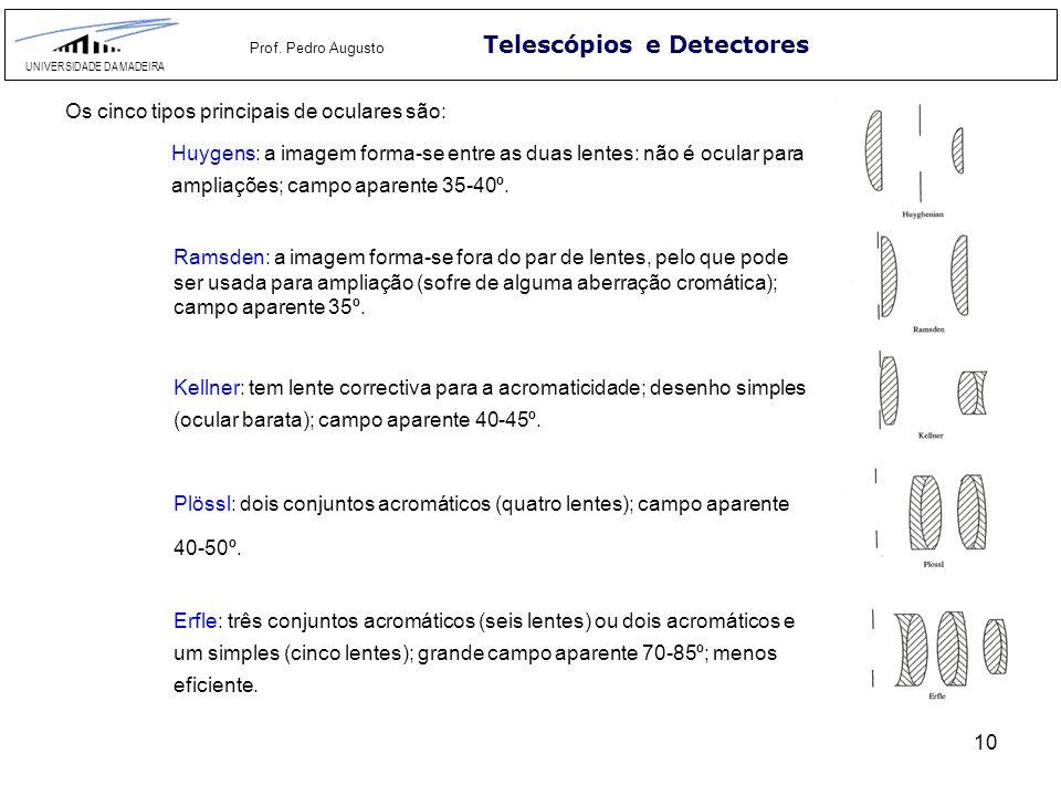 10 Telescópios e Detectores UNIVERSIDADE DA MADEIRA Prof. Pedro Augusto Os cinco tipos principais de oculares são: Huygens: a imagem forma-se entre as