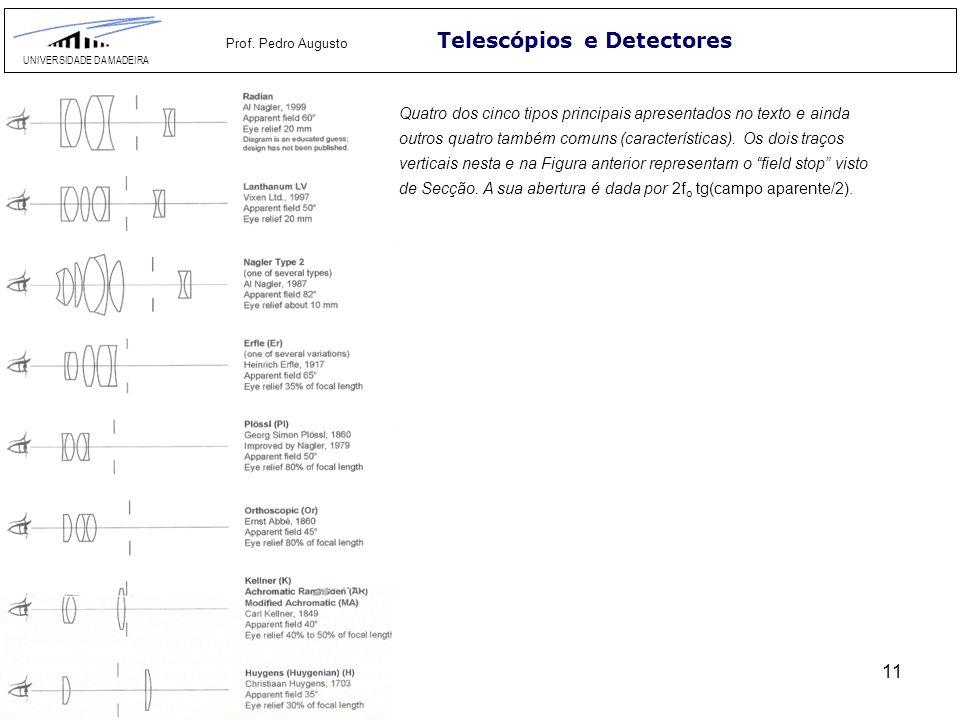 11 Telescópios e Detectores UNIVERSIDADE DA MADEIRA Prof. Pedro Augusto Quatro dos cinco tipos principais apresentados no texto e ainda outros quatro