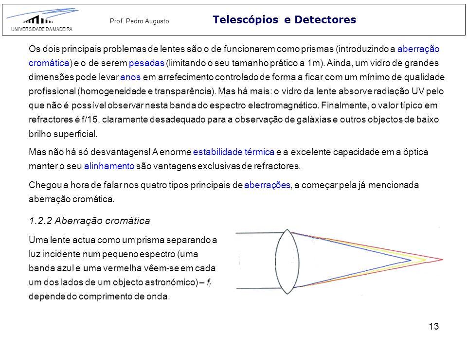 13 Telescópios e Detectores UNIVERSIDADE DA MADEIRA Prof. Pedro Augusto Os dois principais problemas de lentes são o de funcionarem como prismas (intr