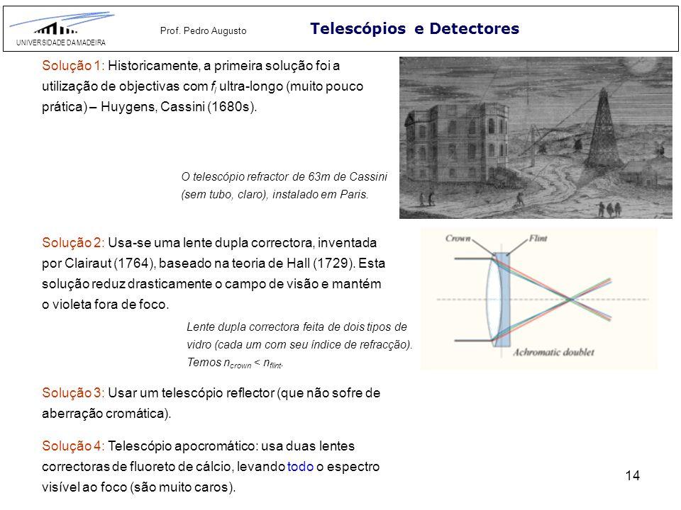 14 Telescópios e Detectores UNIVERSIDADE DA MADEIRA Prof. Pedro Augusto Solução 1: Historicamente, a primeira solução foi a utilização de objectivas c