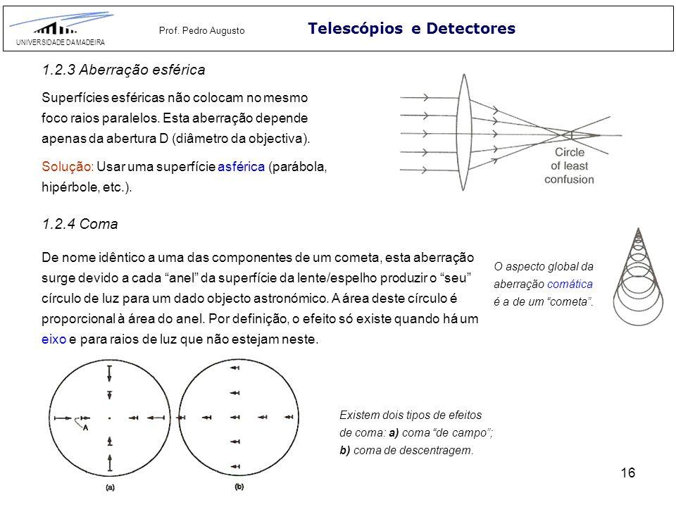 16 Telescópios e Detectores UNIVERSIDADE DA MADEIRA Prof. Pedro Augusto 1.2.3 Aberração esférica Superfícies esféricas não colocam no mesmo foco raios