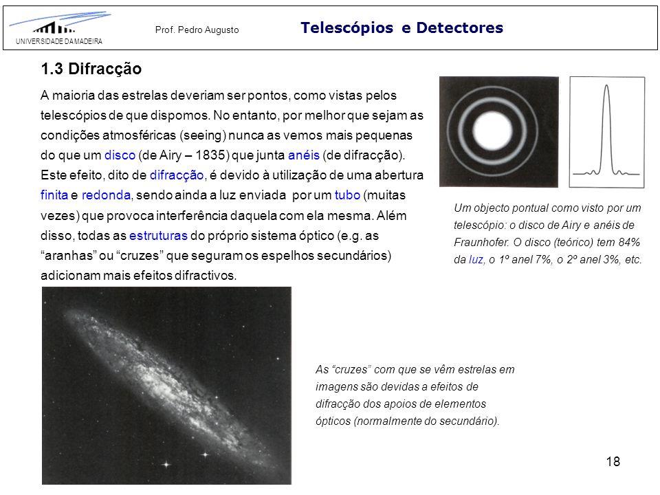 18 Telescópios e Detectores UNIVERSIDADE DA MADEIRA Prof. Pedro Augusto 1.3 Difracção A maioria das estrelas deveriam ser pontos, como vistas pelos te