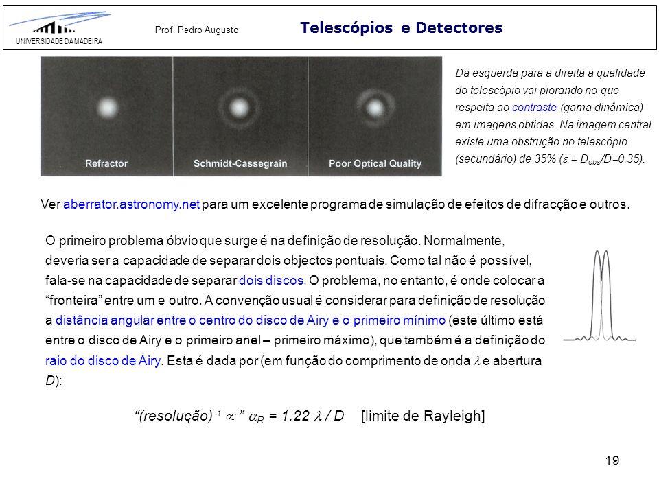19 Telescópios e Detectores UNIVERSIDADE DA MADEIRA Prof. Pedro Augusto Da esquerda para a direita a qualidade do telescópio vai piorando no que respe