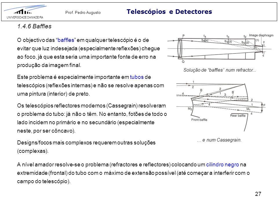 27 Telescópios e Detectores UNIVERSIDADE DA MADEIRA Prof. Pedro Augusto 1.4.6 Baffles O objectivo das baffles em qualquer telescópio é o de evitar que