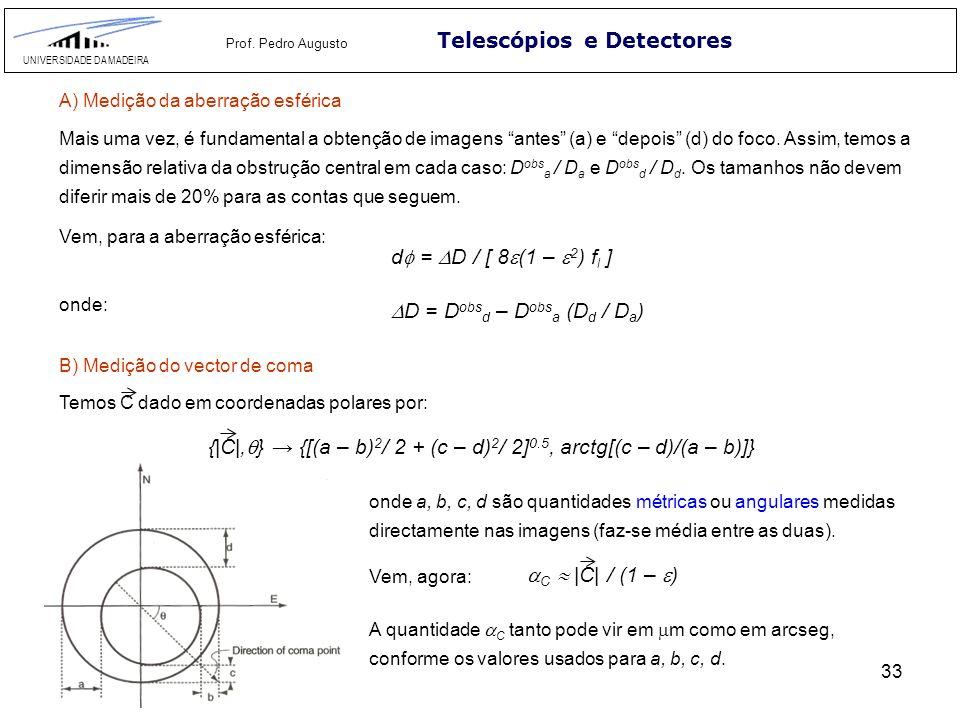 33 Telescópios e Detectores UNIVERSIDADE DA MADEIRA Prof. Pedro Augusto A) Medição da aberração esférica Mais uma vez, é fundamental a obtenção de ima