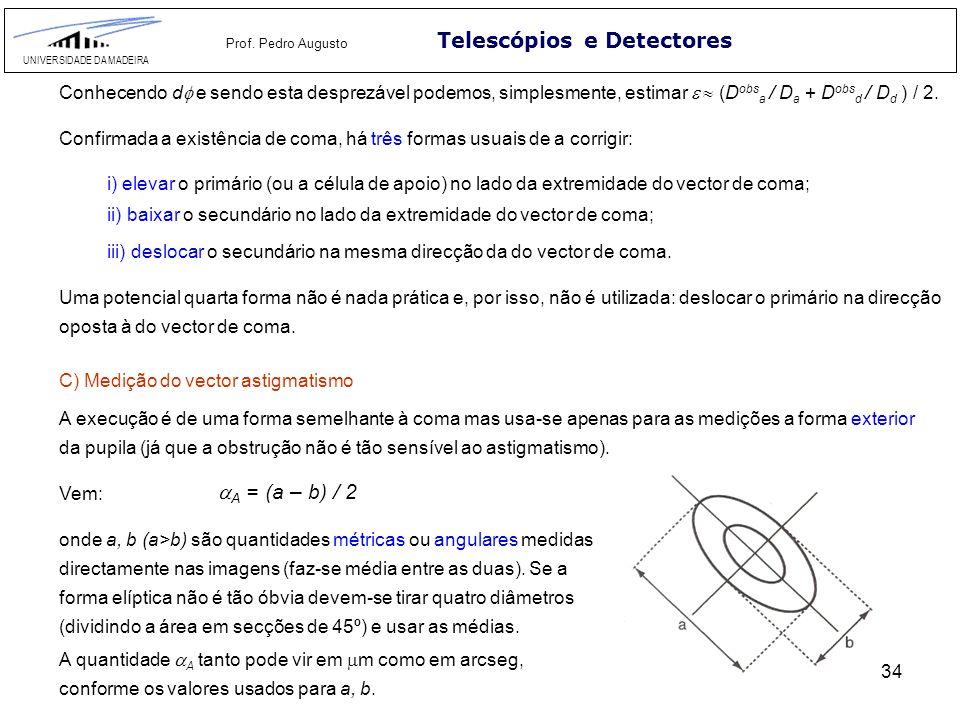 34 Telescópios e Detectores UNIVERSIDADE DA MADEIRA Prof. Pedro Augusto Conhecendo d e sendo esta desprezável podemos, simplesmente, estimar (D obs a