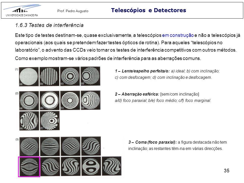 35 Telescópios e Detectores UNIVERSIDADE DA MADEIRA Prof. Pedro Augusto 1.6.3 Testes de interferência Este tipo de testes destinam-se, quase exclusiva