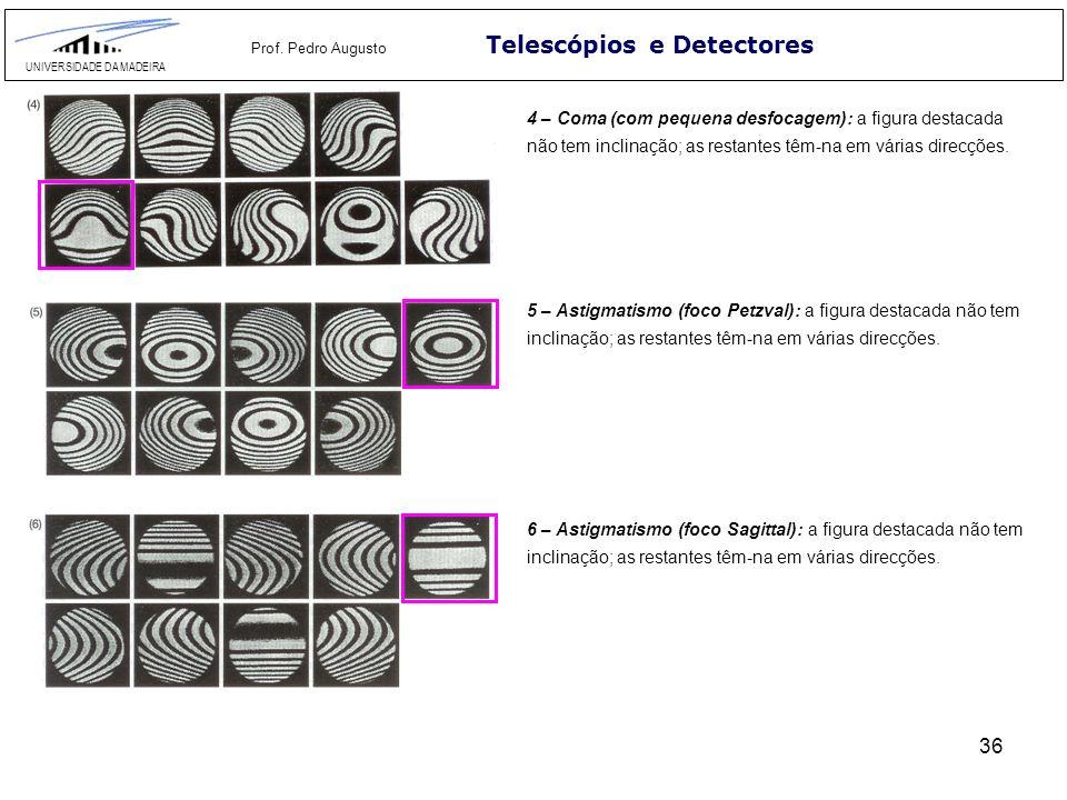 36 Telescópios e Detectores UNIVERSIDADE DA MADEIRA Prof. Pedro Augusto 4 – Coma (com pequena desfocagem): a figura destacada não tem inclinação; as r