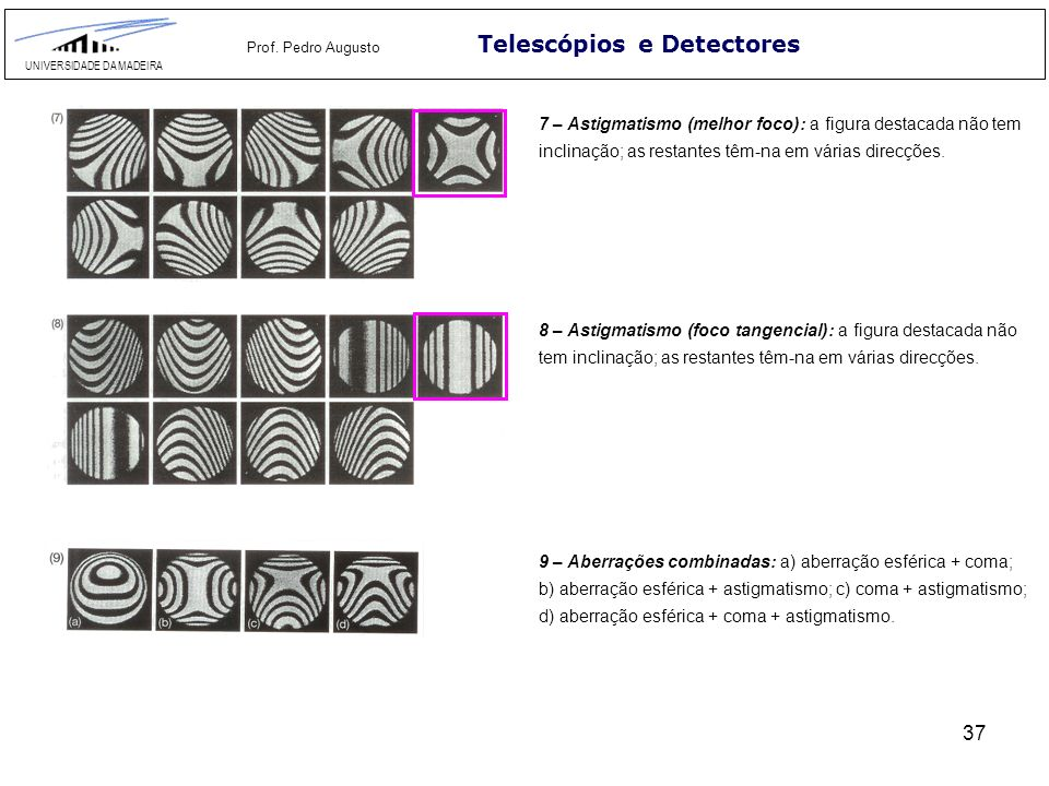 37 Telescópios e Detectores UNIVERSIDADE DA MADEIRA Prof. Pedro Augusto 7 – Astigmatismo (melhor foco): a figura destacada não tem inclinação; as rest