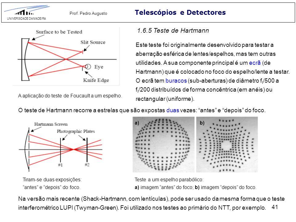 41 Telescópios e Detectores UNIVERSIDADE DA MADEIRA Prof. Pedro Augusto A aplicação do teste de Foucault a um espelho. 1.6.5 Teste de Hartmann Este te