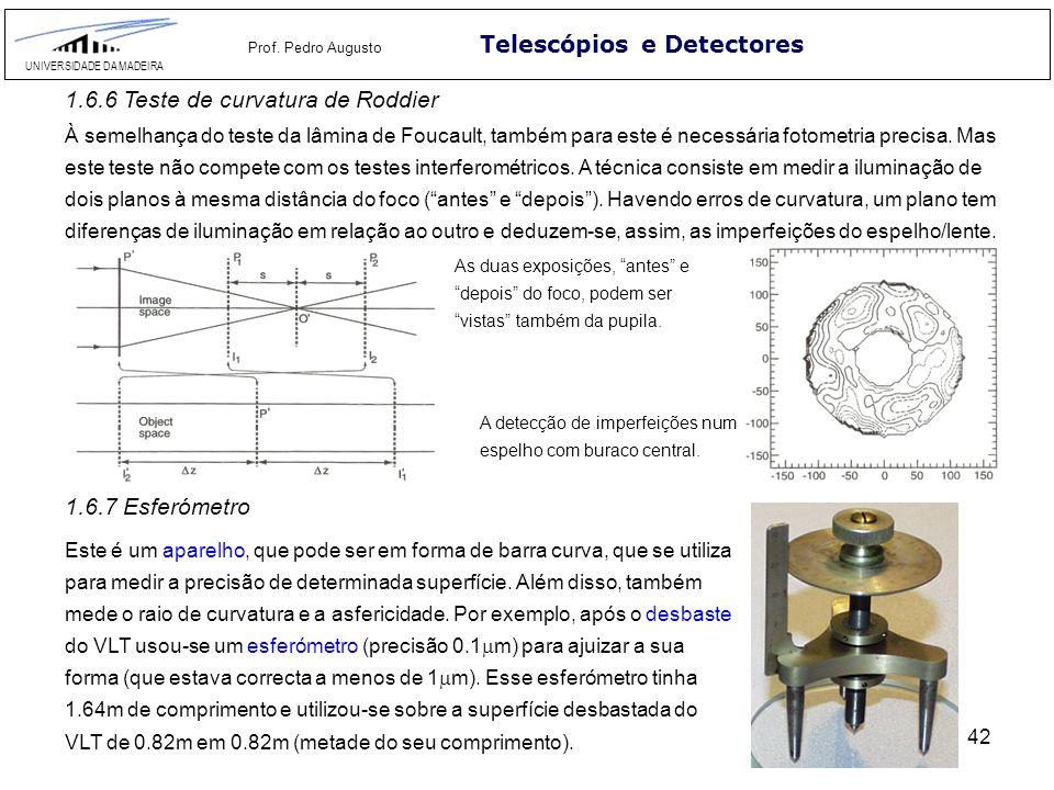 42 Telescópios e Detectores UNIVERSIDADE DA MADEIRA Prof. Pedro Augusto 1.6.6 Teste de curvatura de Roddier À semelhança do teste da lâmina de Foucaul