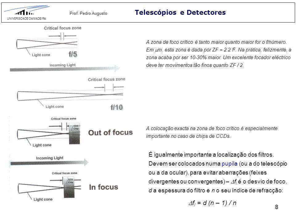 8 Telescópios e Detectores UNIVERSIDADE DA MADEIRA Prof. Pedro Augusto A colocação exacta na zona de foco crítico é especialmente importante no caso d
