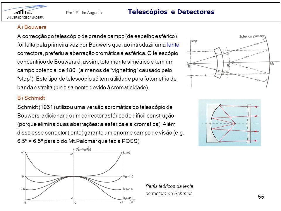 55 Telescópios e Detectores UNIVERSIDADE DA MADEIRA Prof. Pedro Augusto A) Bouwers A correcção do telescópio de grande campo (de espelho esférico) foi