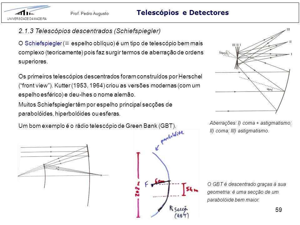 59 Telescópios e Detectores UNIVERSIDADE DA MADEIRA Prof. Pedro Augusto 2.1.3 Telescópios descentrados (Schiefspiegler) O Schiefspiegler ( espelho obl