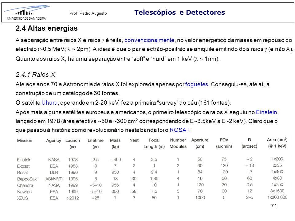 71 Telescópios e Detectores UNIVERSIDADE DA MADEIRA Prof. Pedro Augusto 2.4 Altas energias A separação entre raios X e raios é feita, convencionalment