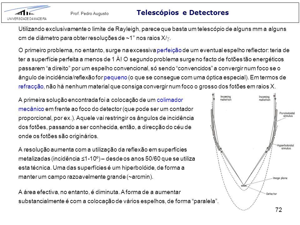 72 Telescópios e Detectores UNIVERSIDADE DA MADEIRA Prof. Pedro Augusto Utilizando exclusivamente o limite de Rayleigh, parece que basta um telescópio