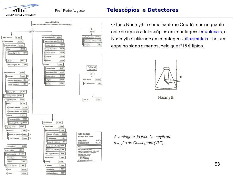 53 Telescópios e Detectores UNIVERSIDADE DA MADEIRA Prof. Pedro Augusto A vantagem do foco Nasmyth em relação ao Cassegrain (VLT). O foco Nasmyth é se