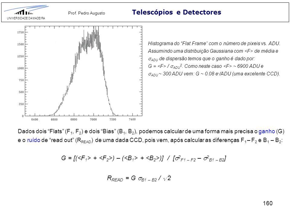 160 Telescópios e Detectores UNIVERSIDADE DA MADEIRA Prof. Pedro Augusto Histograma do Flat Frame com o número de pixeis vs. ADU. Assumindo uma distri