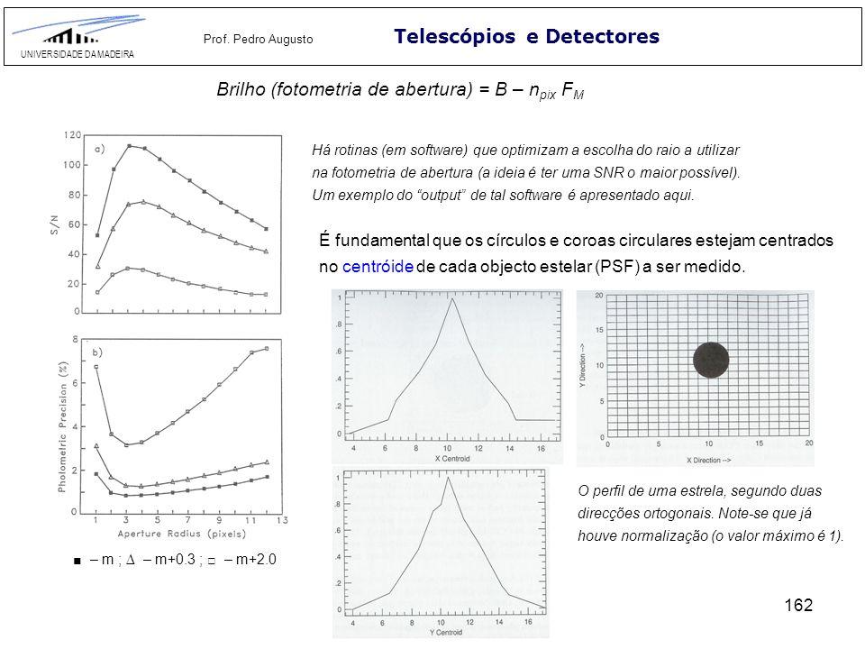 162 Telescópios e Detectores UNIVERSIDADE DA MADEIRA Prof. Pedro Augusto Brilho (fotometria de abertura) = B – n pix F M Há rotinas (em software) que