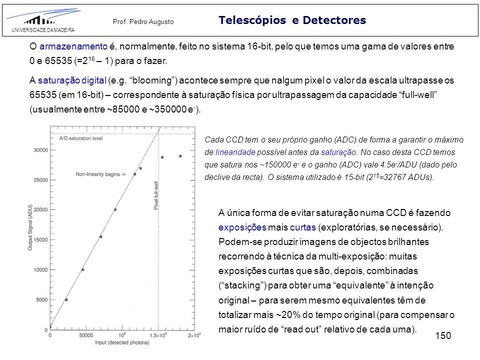 150 Telescópios e Detectores UNIVERSIDADE DA MADEIRA Prof. Pedro Augusto Cada CCD tem o seu próprio ganho (ADC) de forma a garantir o máximo de linear