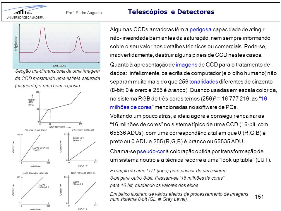 151 Telescópios e Detectores UNIVERSIDADE DA MADEIRA Prof. Pedro Augusto Algumas CCDs amadoras têm a perigosa capacidade de atingir não-linearidade be