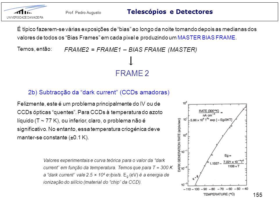 155 Telescópios e Detectores UNIVERSIDADE DA MADEIRA Prof. Pedro Augusto É típico fazerem-se várias exposições de bias ao longo da noite tomando depoi