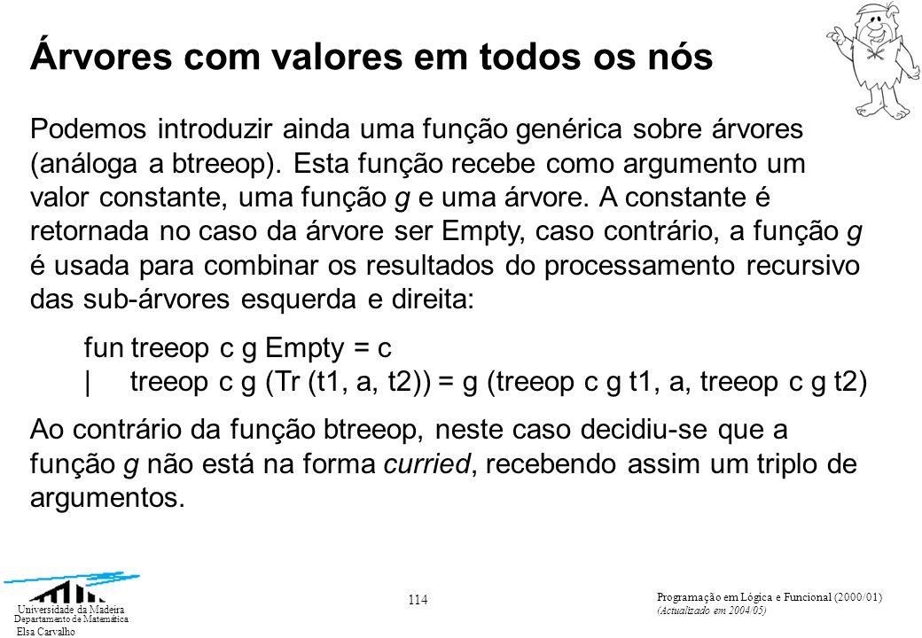 Elsa Carvalho 114 Universidade da Madeira Departamento de Matemática Programação em Lógica e Funcional (2000/01) (Actualizado em 2004/05) Podemos introduzir ainda uma função genérica sobre árvores (análoga a btreeop).