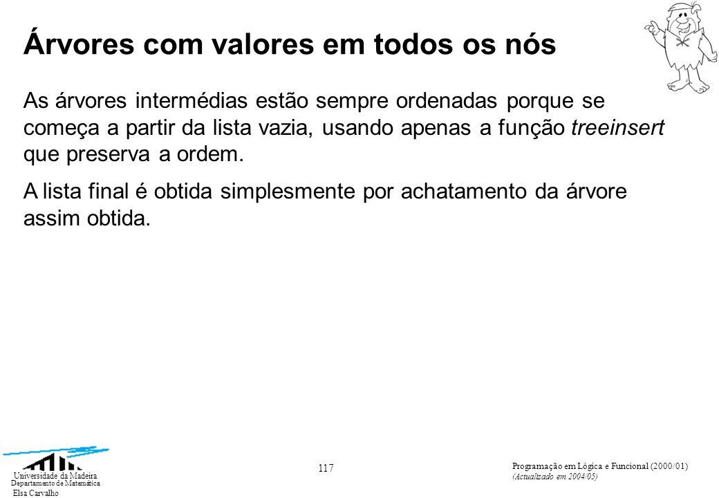 Elsa Carvalho 118 Universidade da Madeira Departamento de Matemática Programação em Lógica e Funcional (2000/01) (Actualizado em 2004/05) Notação ZF para listas Introduz-se agora uma notação para listas que não é standard ML.