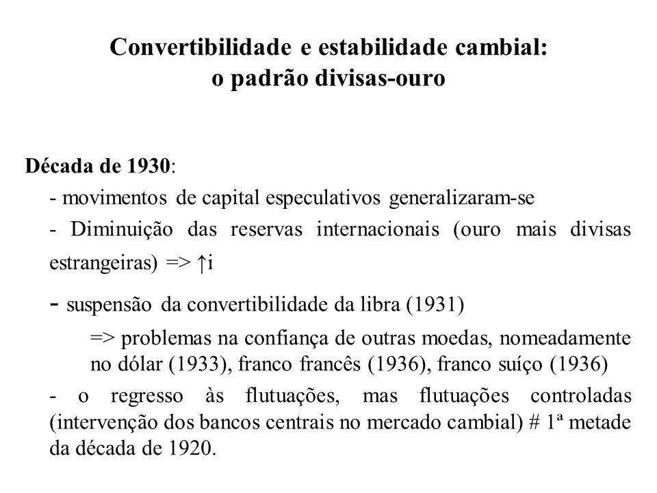 Convertibilidade e estabilidade cambial: o padrão divisas-ouro Década de 1930: - movimentos de capital especulativos generalizaram-se - Diminuição das