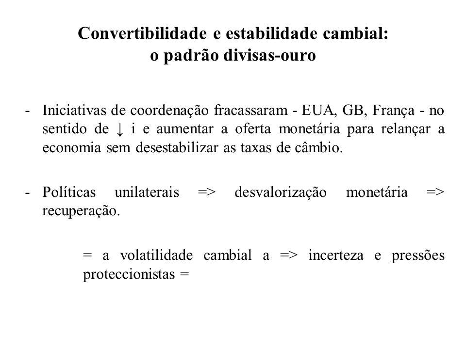 Convertibilidade e estabilidade cambial: o padrão divisas-ouro -Iniciativas de coordenação fracassaram - EUA, GB, França - no sentido de i e aumentar