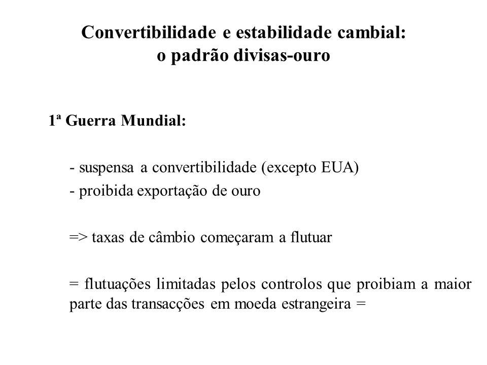 Convertibilidade e estabilidade cambial: o padrão divisas-ouro 1ª Guerra Mundial: - suspensa a convertibilidade (excepto EUA) - proibida exportação de