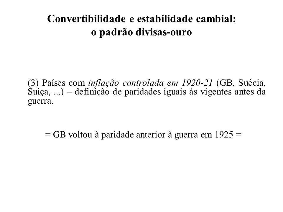 Convertibilidade e estabilidade cambial: o padrão divisas-ouro (3) Países com inflação controlada em 1920-21 (GB, Suécia, Suiça,...) – definição de pa