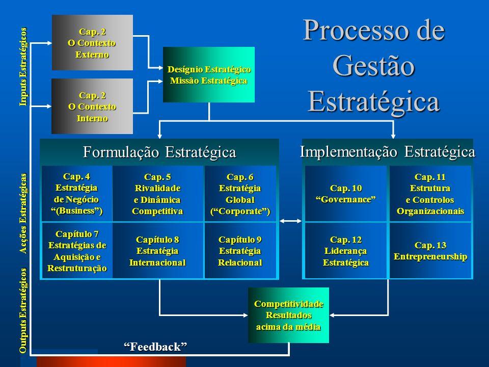 1 Implementação Estratégica Cap. 13 Cap. 13 Entrepreneurship Cap. 11 Cap. 11 Estrutura e Controlos e Controlos Organizacionais Cap. 10 Cap. 10 Governa